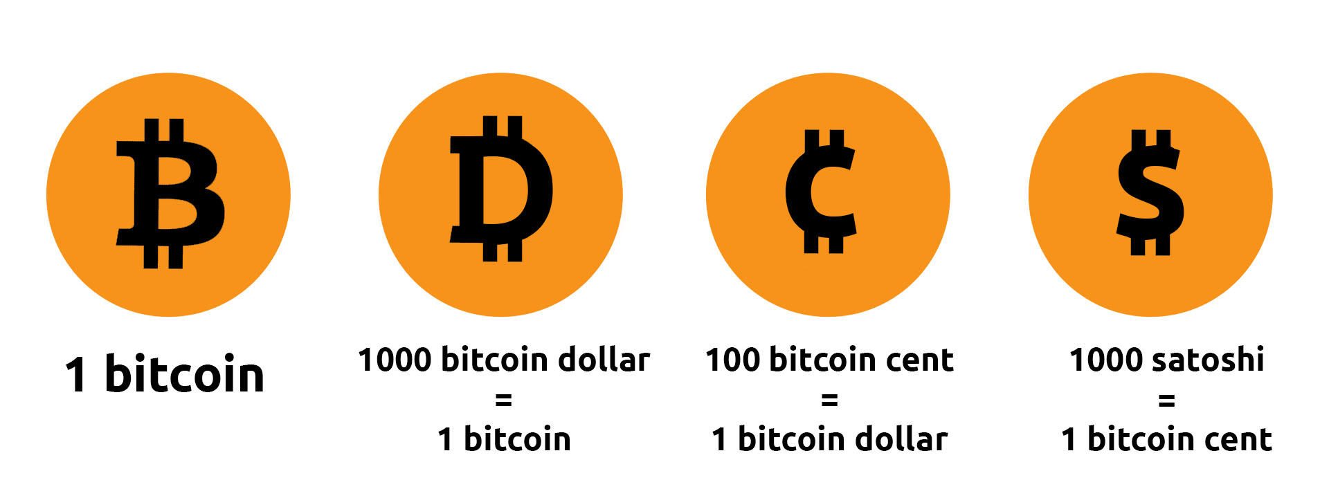 how much is 1000 bitcoins worth
