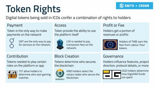 how to create a crypto token