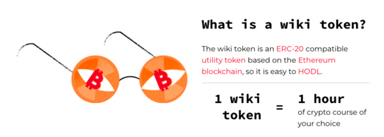 What is a wiki token.png