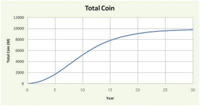 Totalcoin1.png