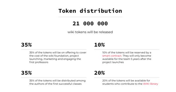 bitcoin foundation wiki