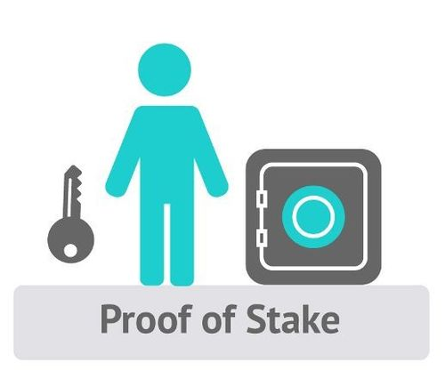 best cryptocurrency proof of stake